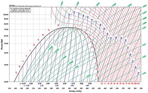 Log P H Diagram R744 Electrical Work Wiring Diagram